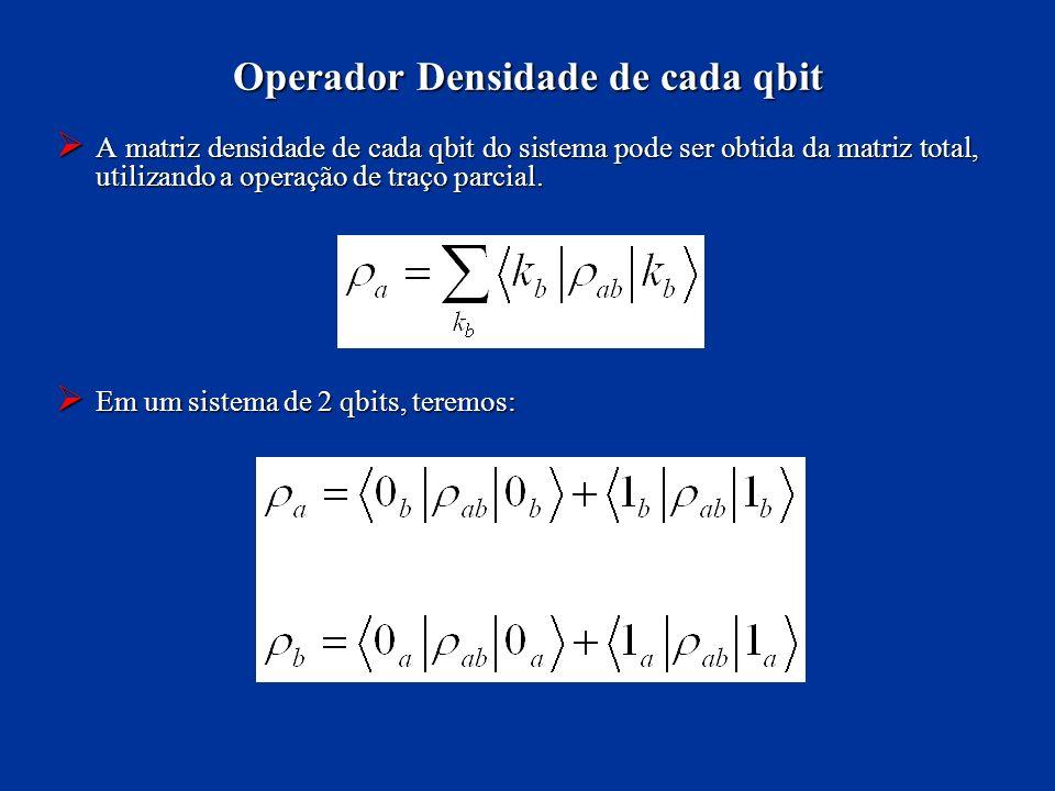 Operador Densidade de cada qbit