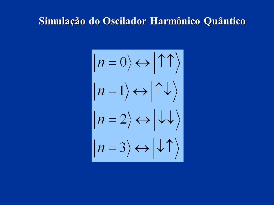 Simulação do Oscilador Harmônico Quântico