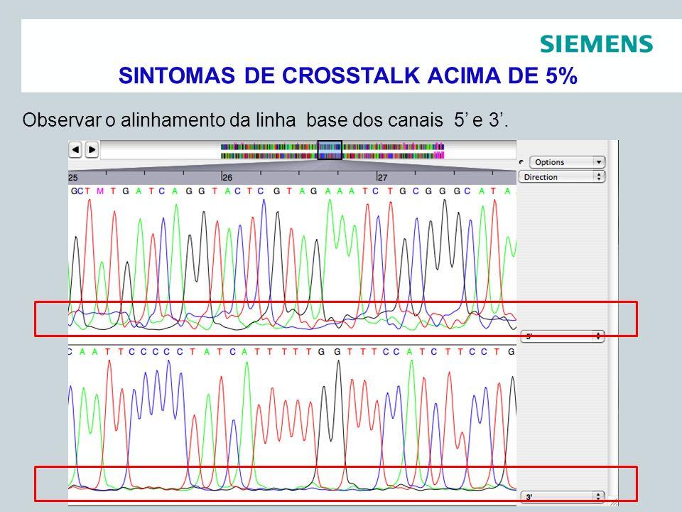 SINTOMAS DE CROSSTALK ACIMA DE 5%