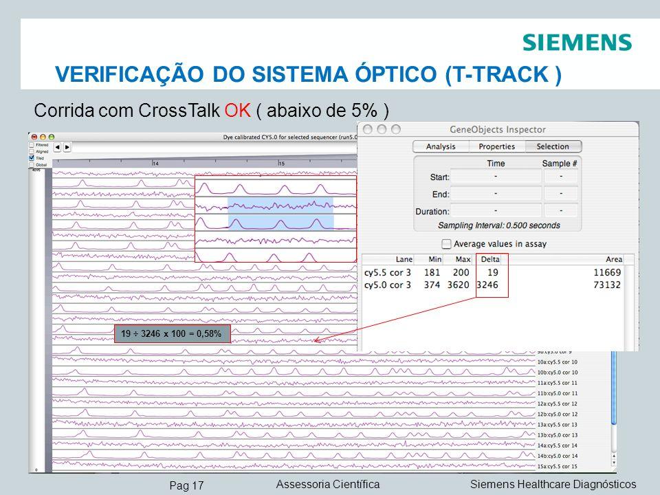 VERIFICAÇÃO DO SISTEMA ÓPTICO (T-TRACK )