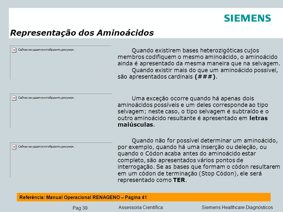Representação dos Aminoácidos