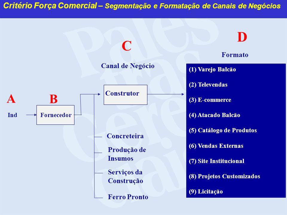 Critério Força Comercial – Segmentação e Formatação de Canais de Negócios