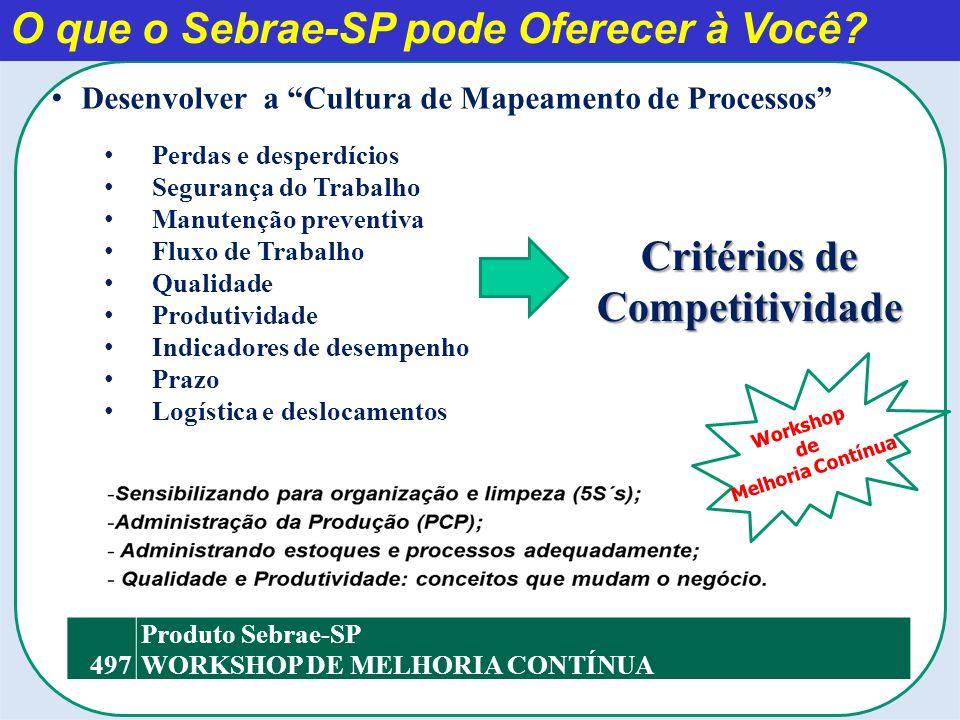 Critérios de Competitividade