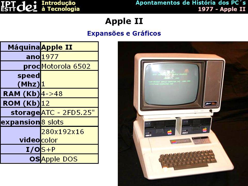 Apple II Expansões e Gráficos Apontamentos de História dos PC´s