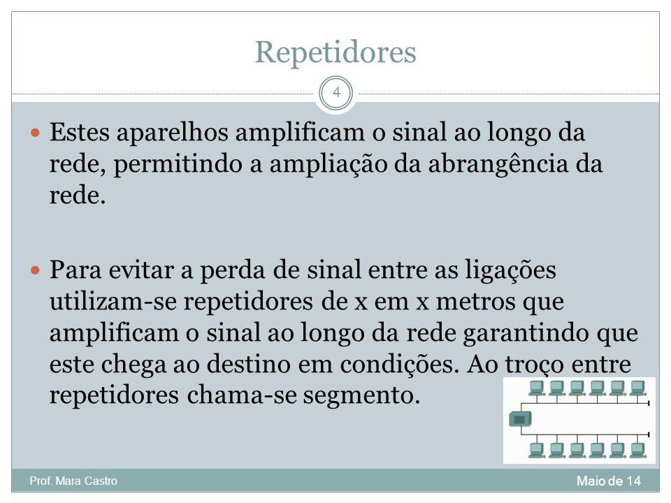 Repetidores Estes aparelhos amplificam o sinal ao longo da rede, permitindo a ampliação da abrangência da rede.