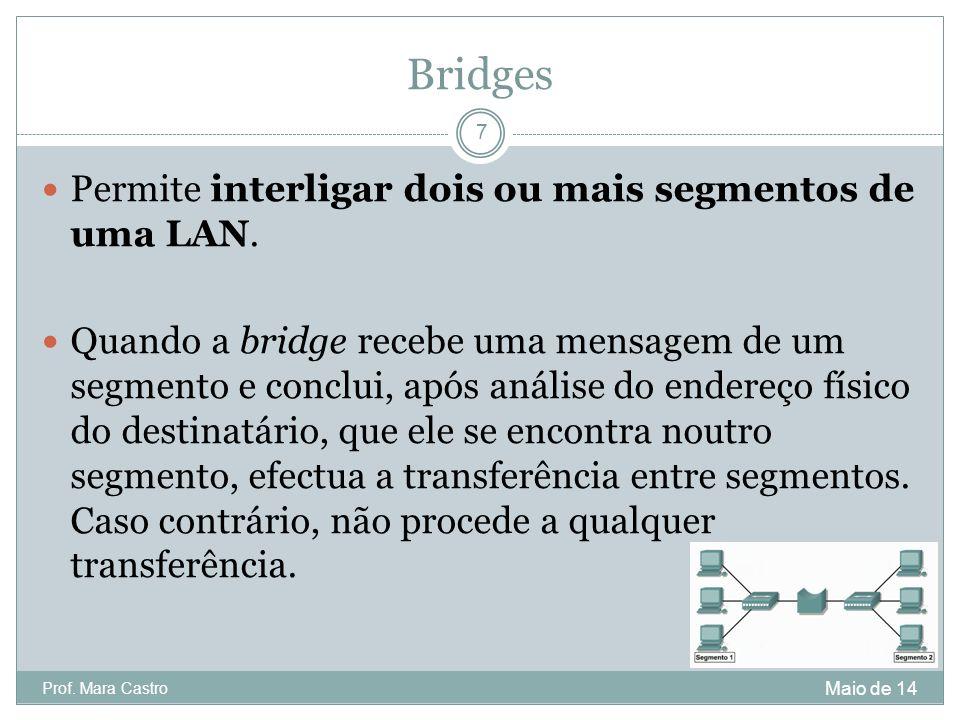 Bridges Permite interligar dois ou mais segmentos de uma LAN.