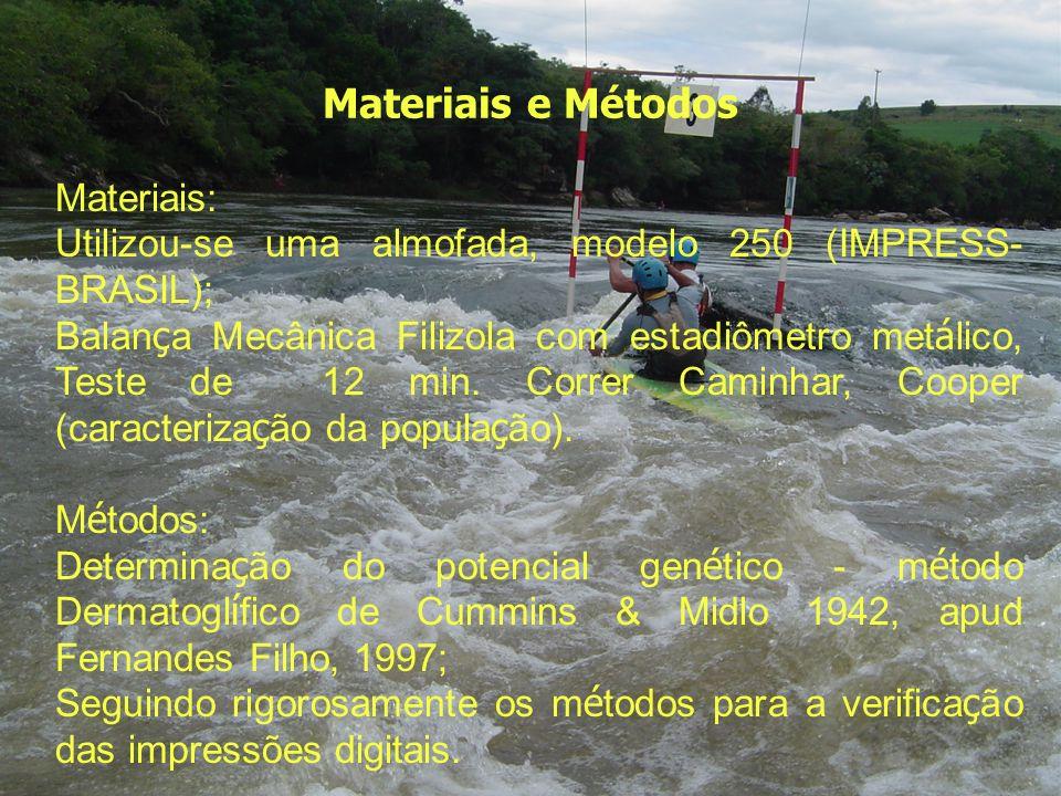 Materiais e Métodos Materiais: