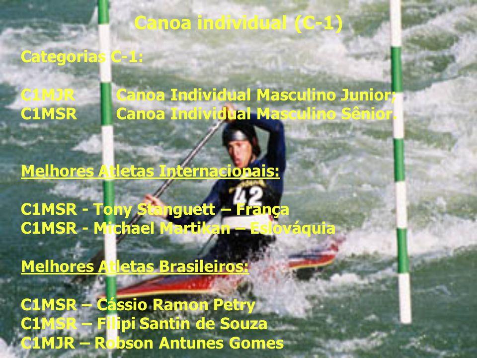 Canoa individual (C-1) Categorias C-1: