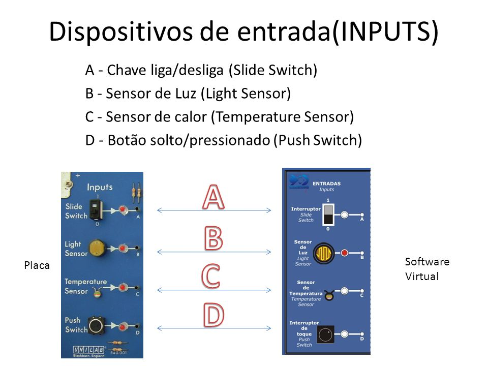 Dispositivos de entrada(INPUTS)
