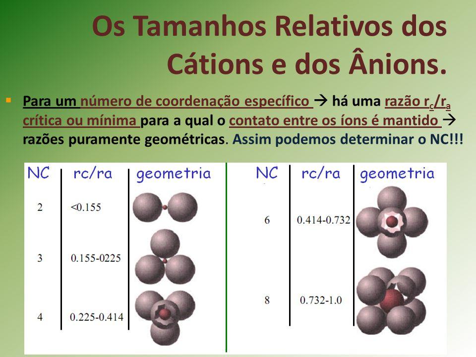 Os Tamanhos Relativos dos Cátions e dos Ânions.