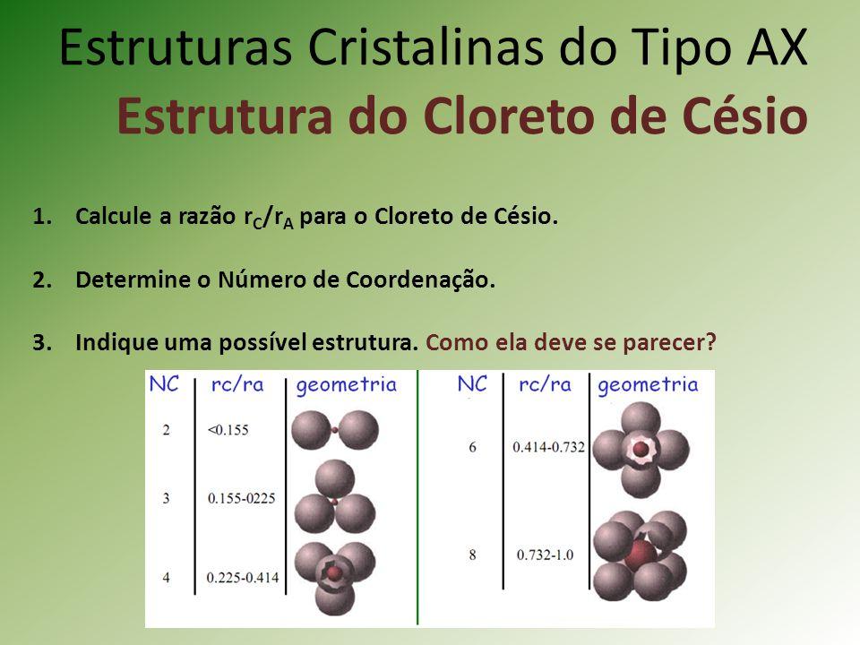 Estruturas Cristalinas do Tipo AX Estrutura do Cloreto de Césio