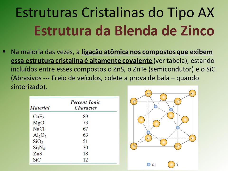 Estruturas Cristalinas do Tipo AX Estrutura da Blenda de Zinco