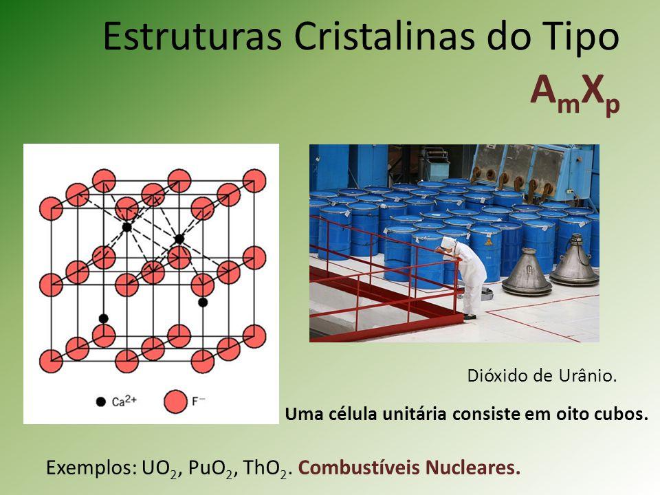 Estruturas Cristalinas do Tipo AmXp