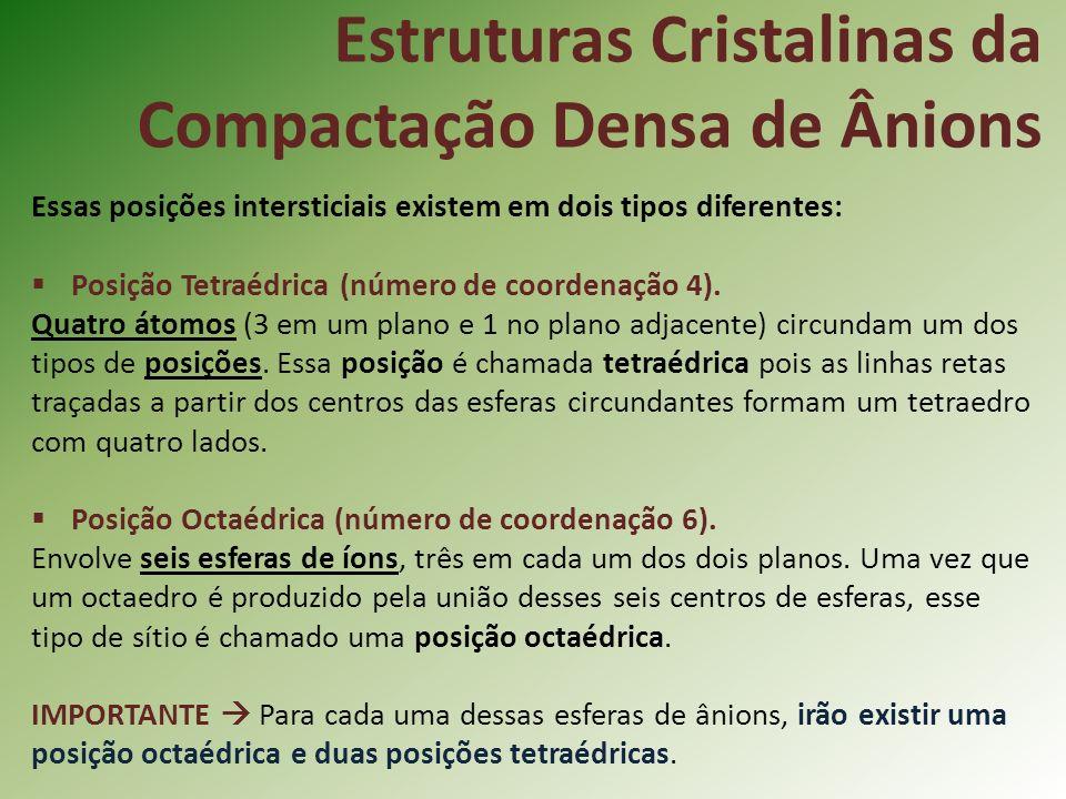 Estruturas Cristalinas da Compactação Densa de Ânions