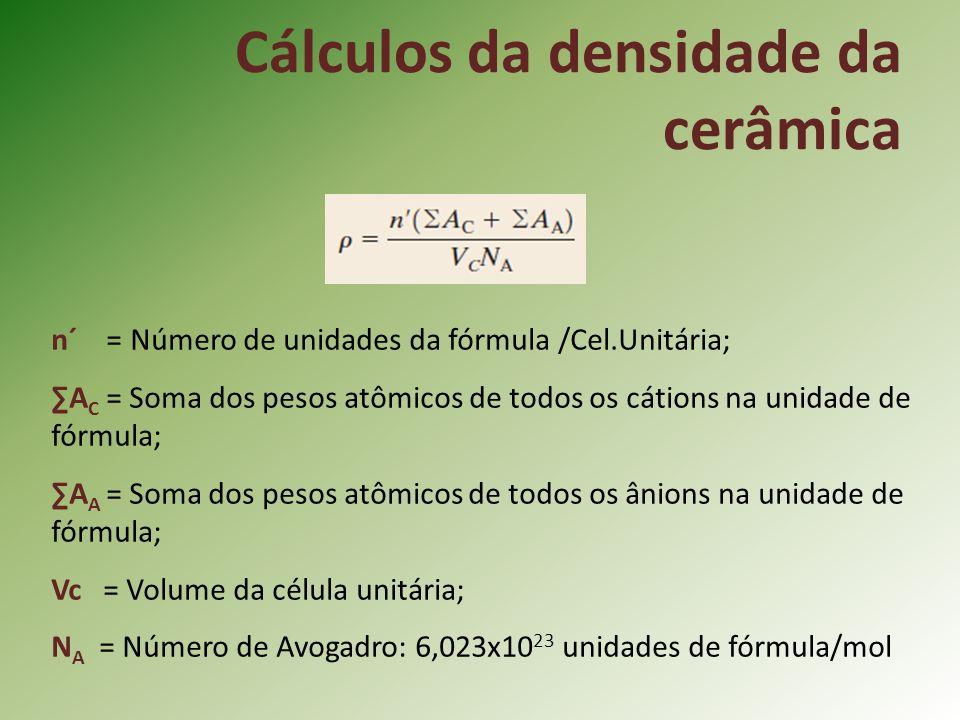 Cálculos da densidade da cerâmica