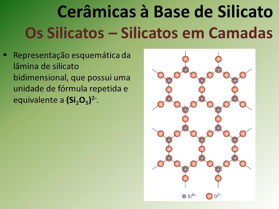 Cerâmicas à Base de Silicato Os Silicatos – Silicatos em Camadas