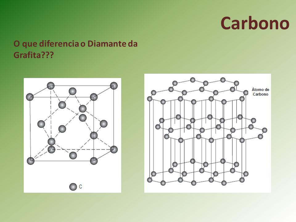 Carbono O que diferencia o Diamante da Grafita