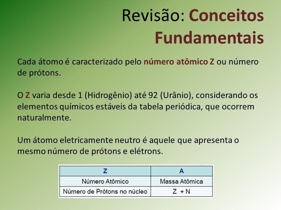 Revisão: Conceitos Fundamentais