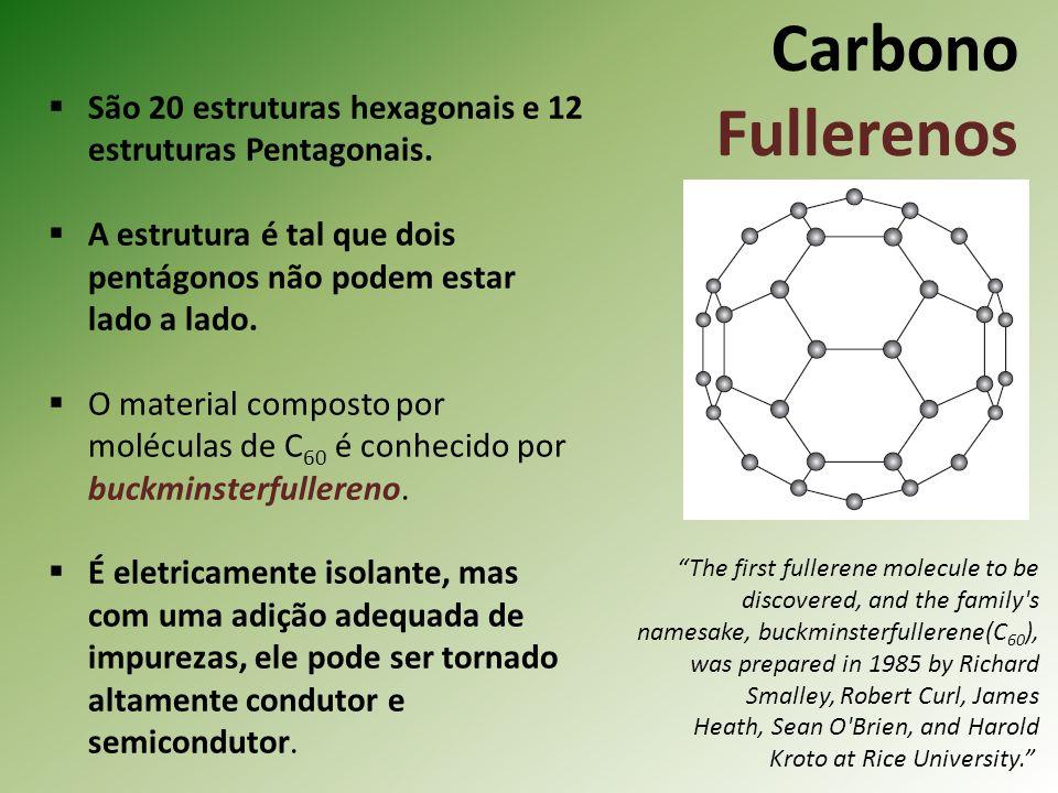 Carbono Fullerenos São 20 estruturas hexagonais e 12 estruturas Pentagonais. A estrutura é tal que dois pentágonos não podem estar lado a lado.