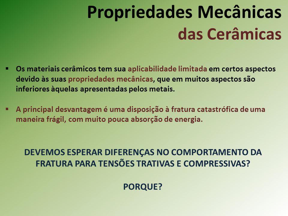 Propriedades Mecânicas das Cerâmicas