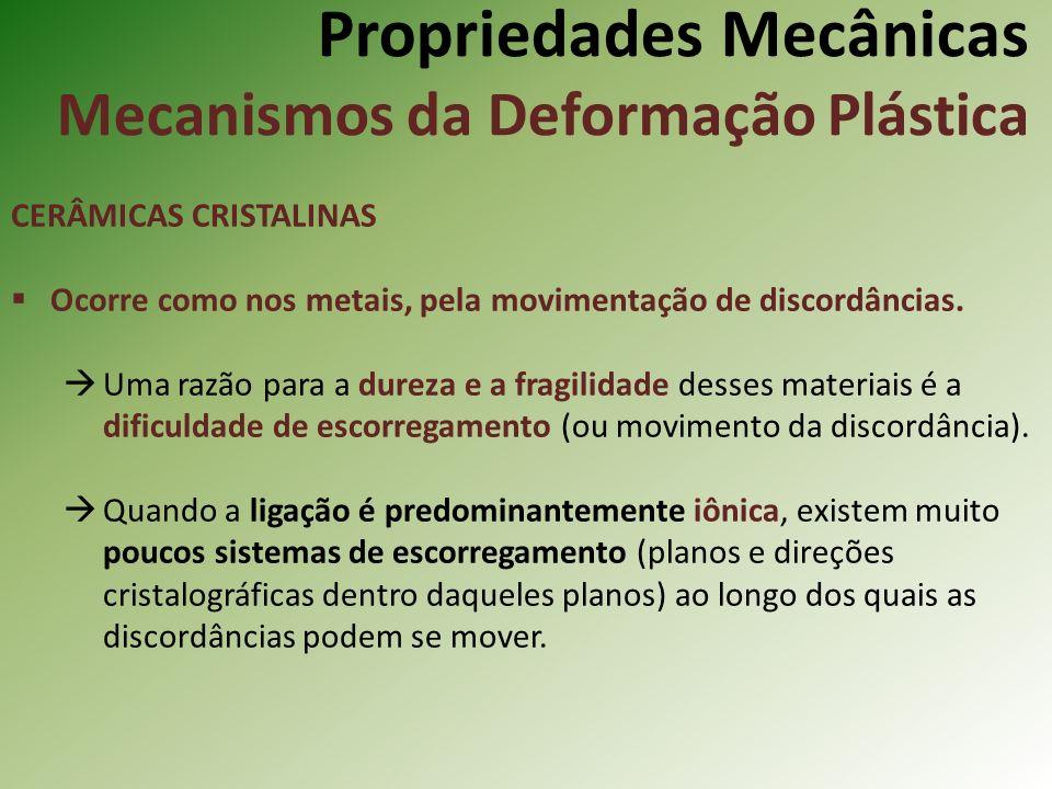 Propriedades Mecânicas Mecanismos da Deformação Plástica