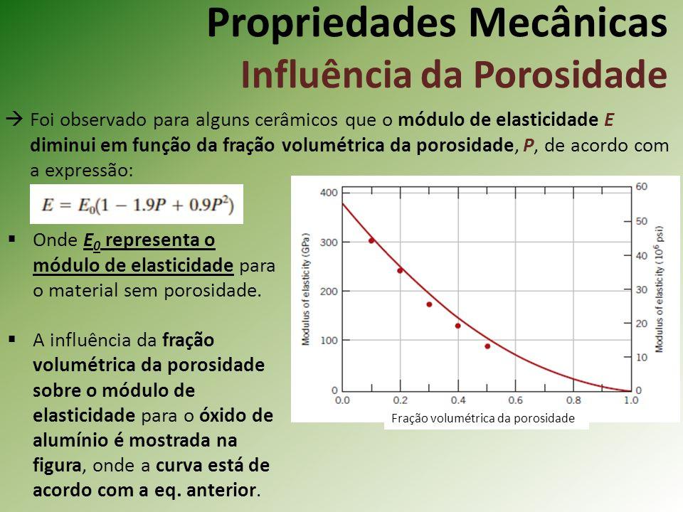 Propriedades Mecânicas Influência da Porosidade