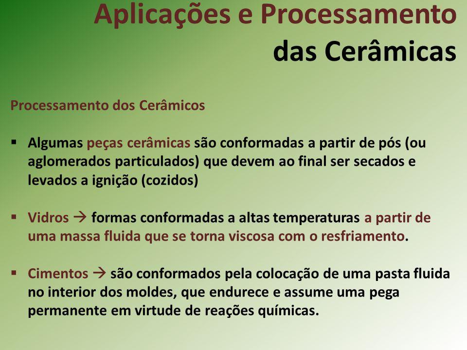 Aplicações e Processamento das Cerâmicas