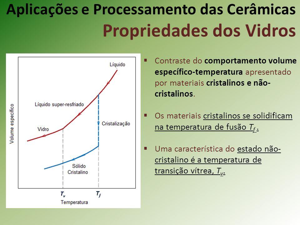 Aplicações e Processamento das Cerâmicas Propriedades dos Vidros