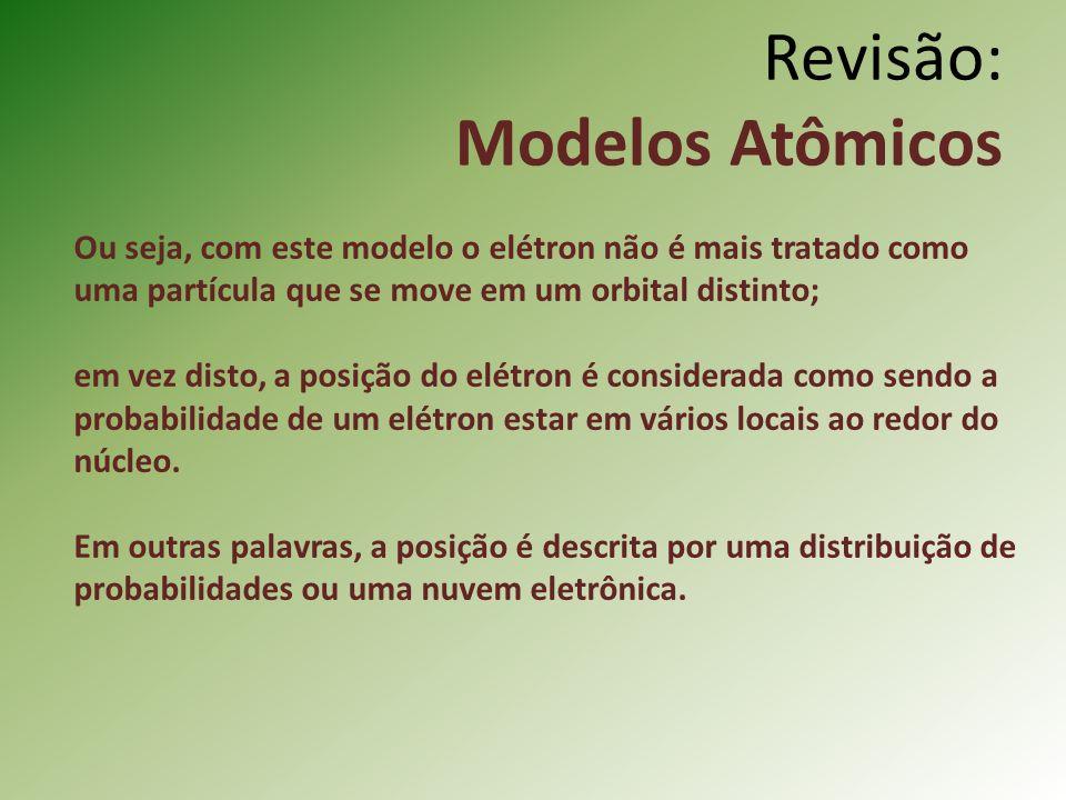 Revisão: Modelos Atômicos