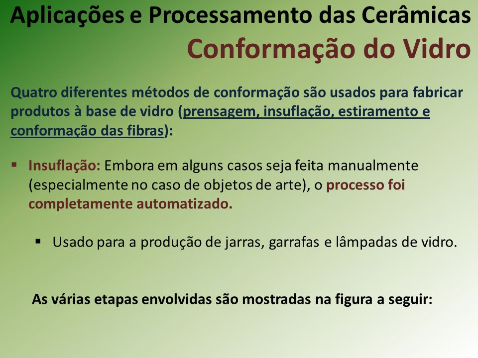 Aplicações e Processamento das Cerâmicas Conformação do Vidro