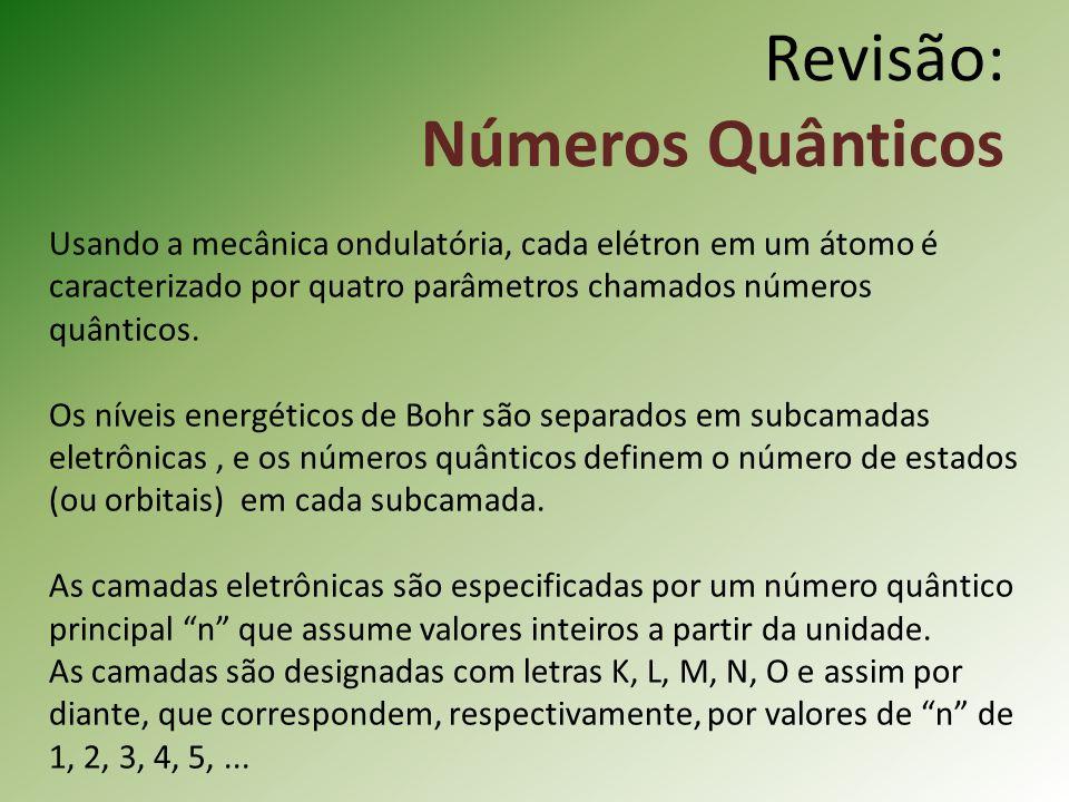 Revisão: Números Quânticos