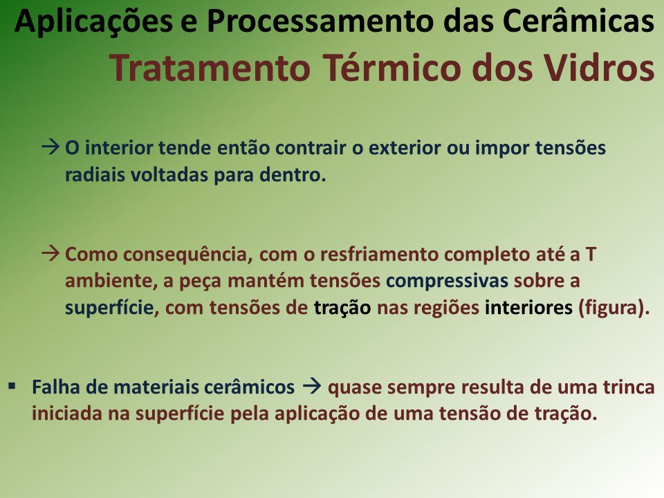 Aplicações e Processamento das Cerâmicas Tratamento Térmico dos Vidros