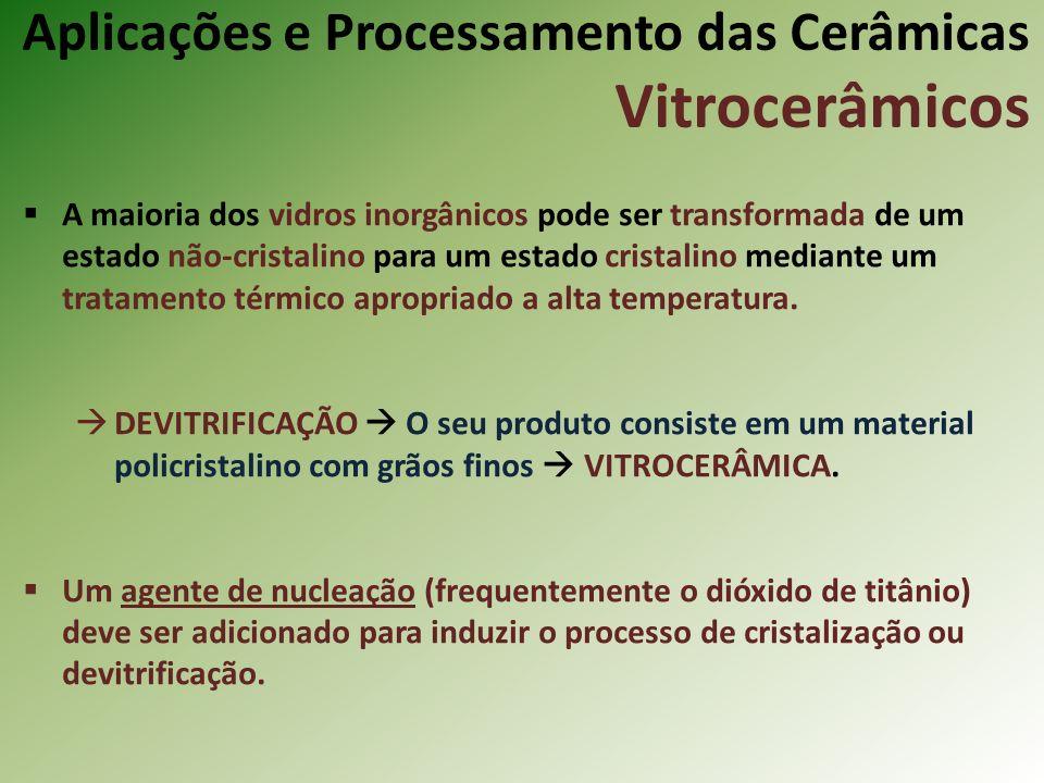 Aplicações e Processamento das Cerâmicas Vitrocerâmicos