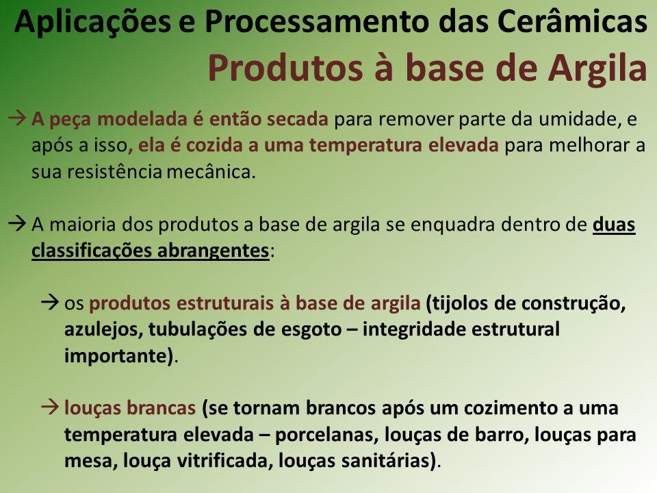 Aplicações e Processamento das Cerâmicas Produtos à base de Argila