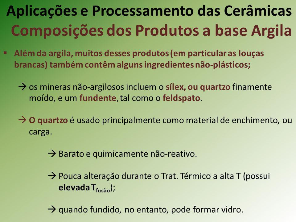 Aplicações e Processamento das Cerâmicas Composições dos Produtos a base Argila