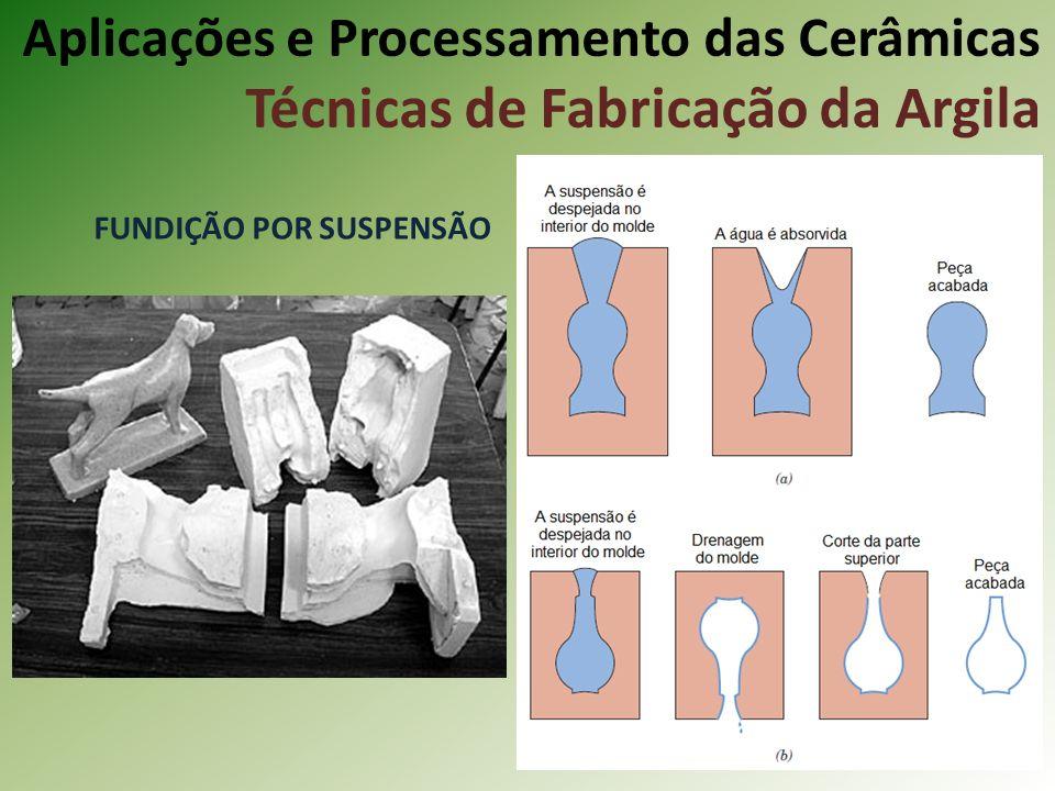 Aplicações e Processamento das Cerâmicas Técnicas de Fabricação da Argila
