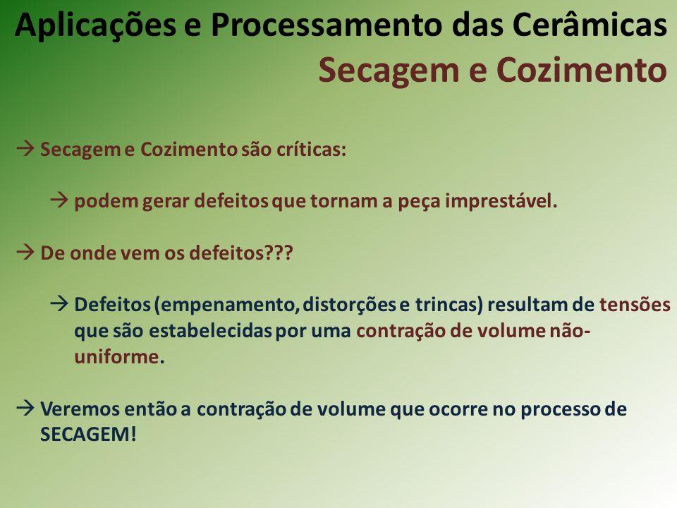 Aplicações e Processamento das Cerâmicas Secagem e Cozimento