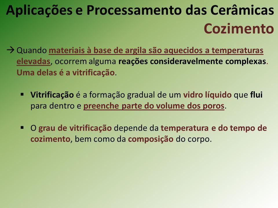 Aplicações e Processamento das Cerâmicas Cozimento