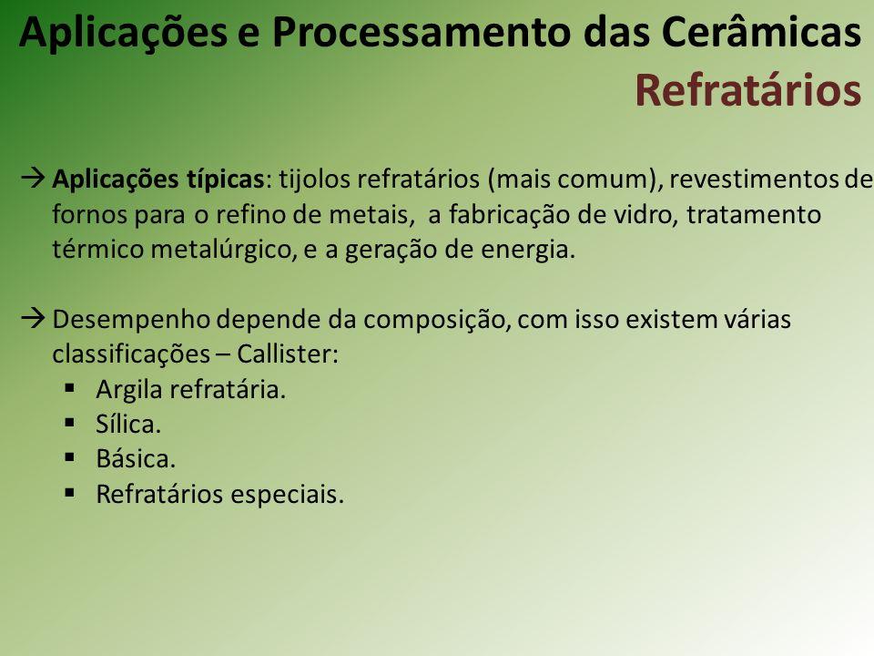 Aplicações e Processamento das Cerâmicas Refratários