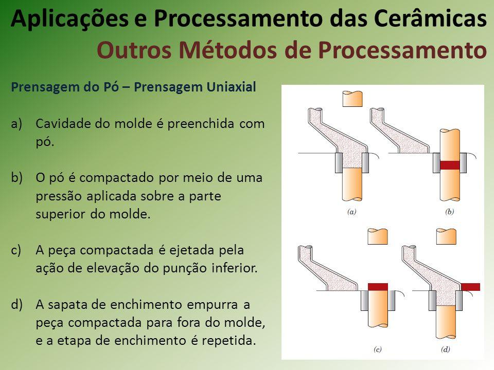 Aplicações e Processamento das Cerâmicas Outros Métodos de Processamento