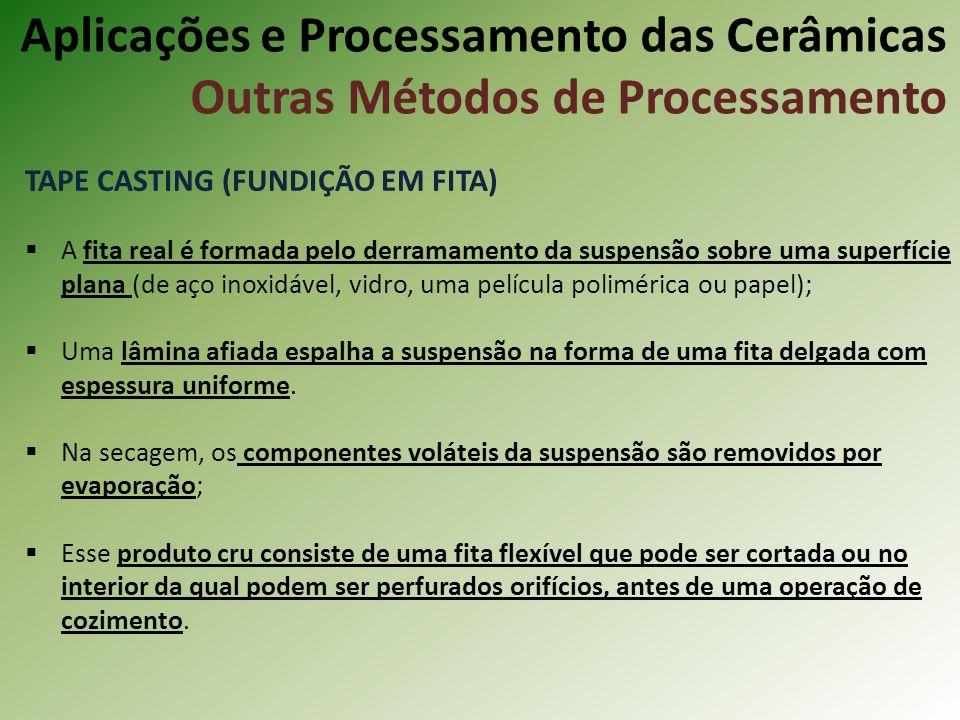 Aplicações e Processamento das Cerâmicas Outras Métodos de Processamento