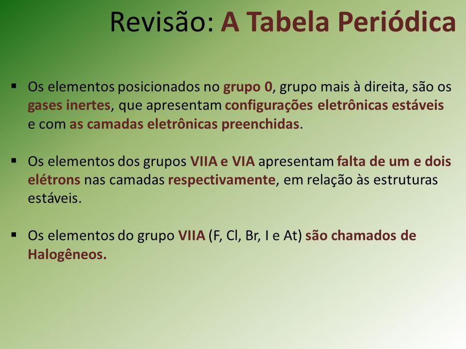 Revisão: A Tabela Periódica