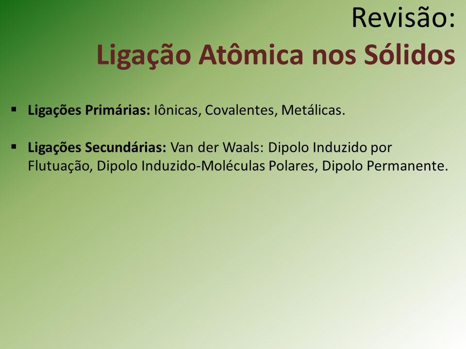 Revisão: Ligação Atômica nos Sólidos