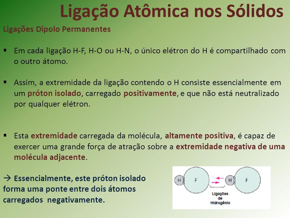 Ligação Atômica nos Sólidos