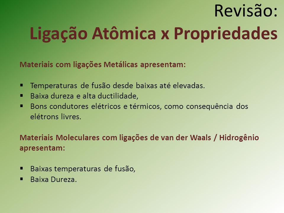 Revisão: Ligação Atômica x Propriedades