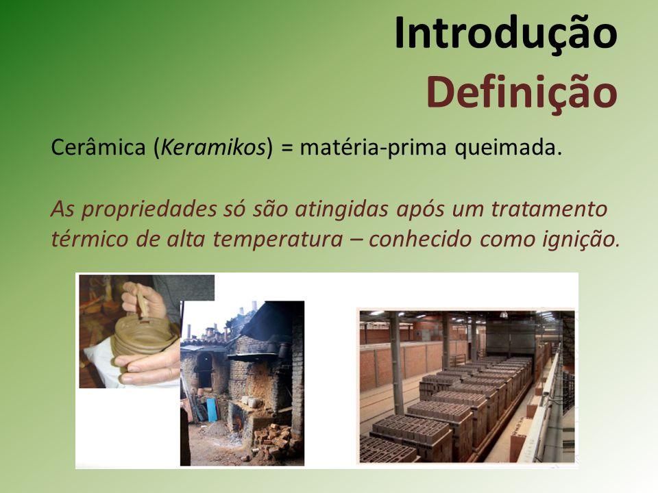 Introdução Definição Cerâmica (Keramikos) = matéria-prima queimada.