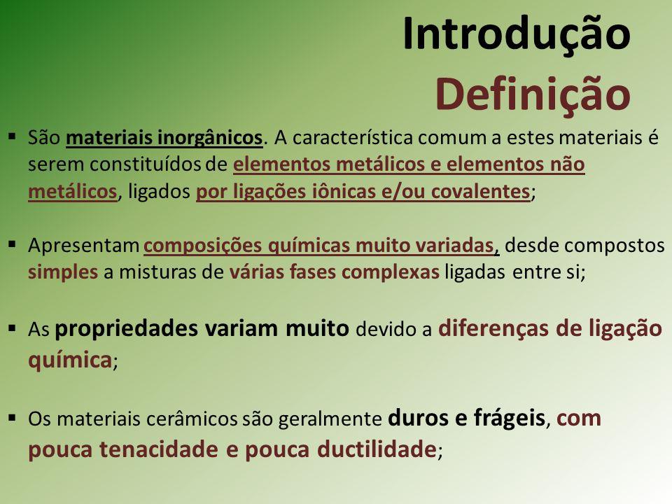 Introdução Definição