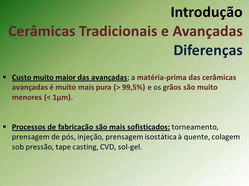 Introdução Cerâmicas Tradicionais e Avançadas Diferenças