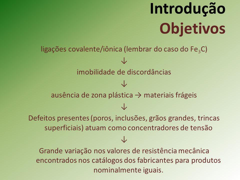 Introdução Objetivos ligações covalente/iônica (lembrar do caso do Fe3C) ↓ imobilidade de discordâncias.