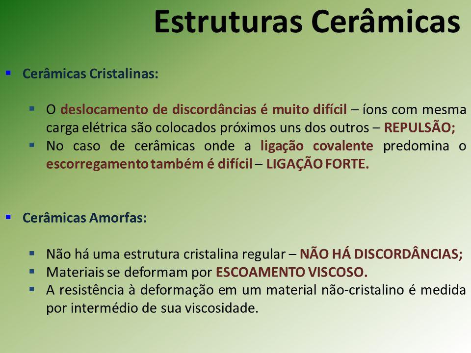 Estruturas Cerâmicas Cerâmicas Cristalinas: